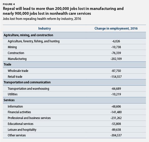 CAP Jobs